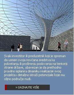 Investicioni potencijal
